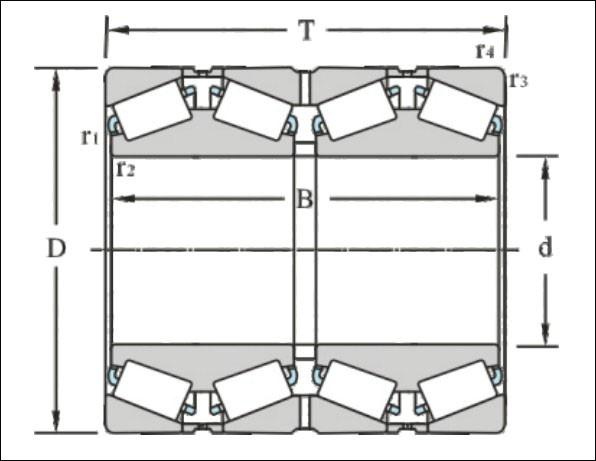 四列圆柱滚子轴承的结构