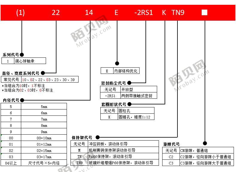SKF2206E-2RS1/TN9轴承图片
