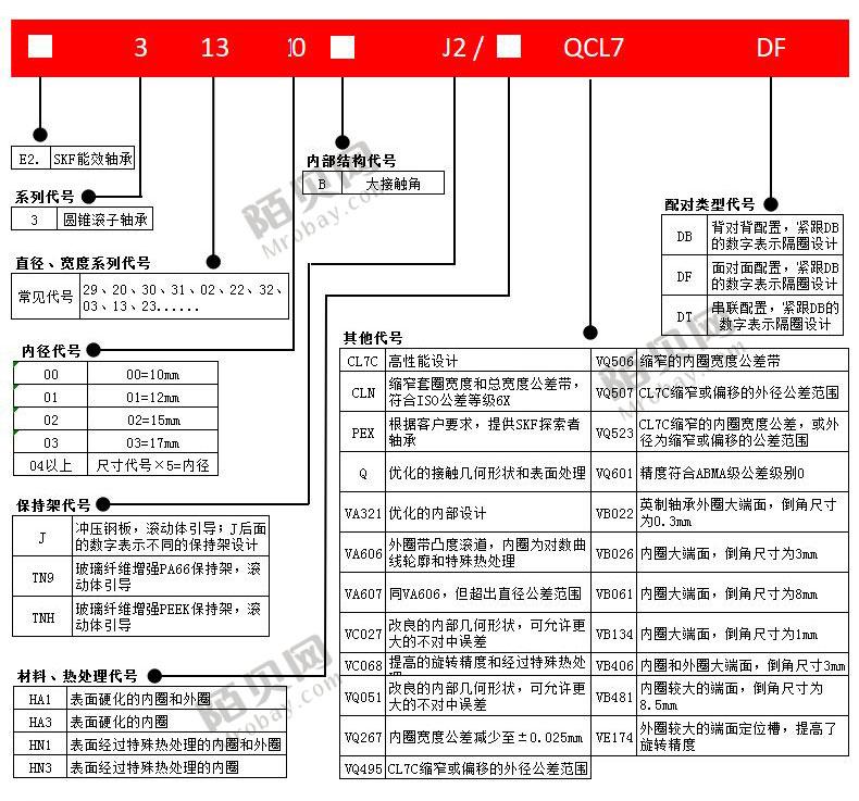 KOYO32313JR轴承图片